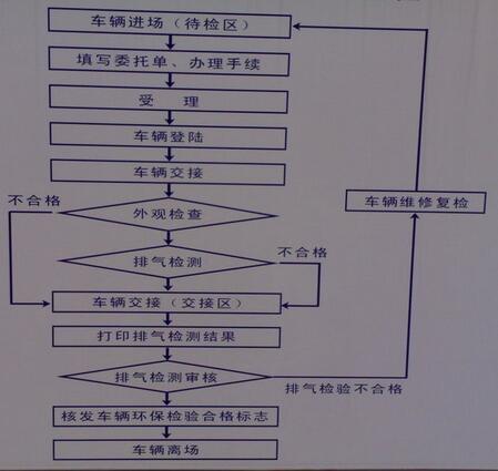 电路 电路图 电子 设计 素材 原理图 449_425